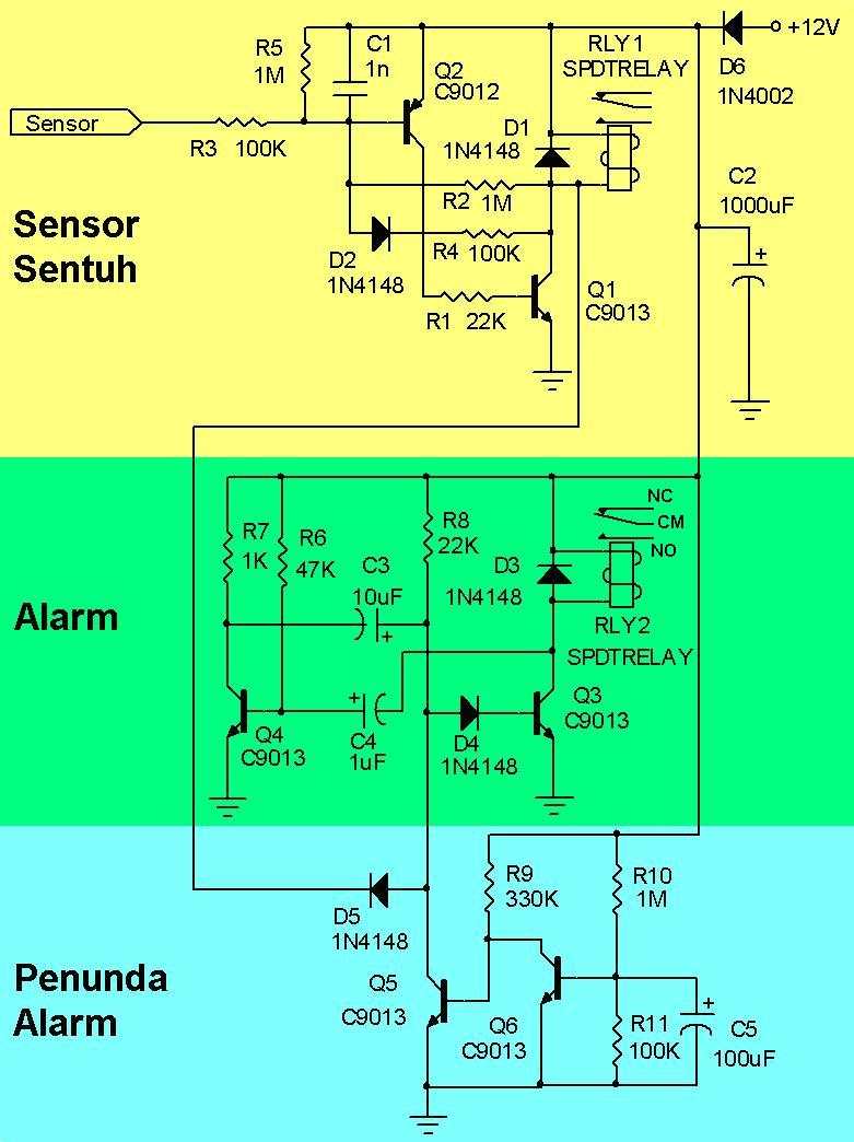 Touch sensor with alarm